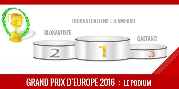 Europe 2016, Vainqueur Corinne Callens