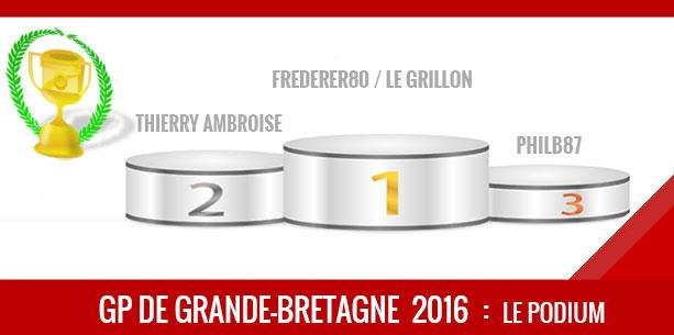 Angleterre 2016, Vainqueur Frederer80