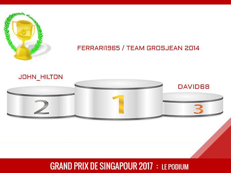 Grand Prix de Singapour 2017, Vainqueur ferrari1965