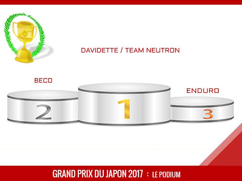Grand Prix du Japon 2017, Vainqueur davidette