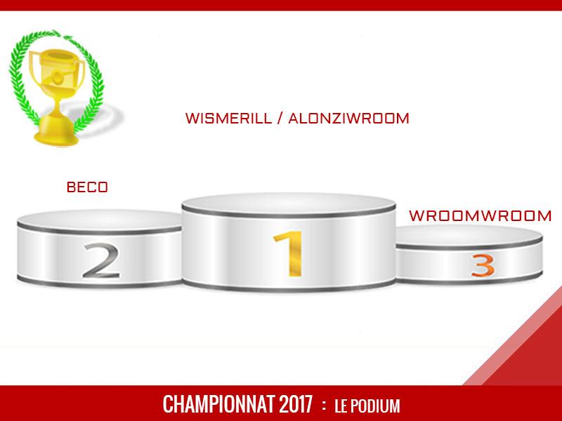 Wismerill Champion des pronostiqueurs 2017
