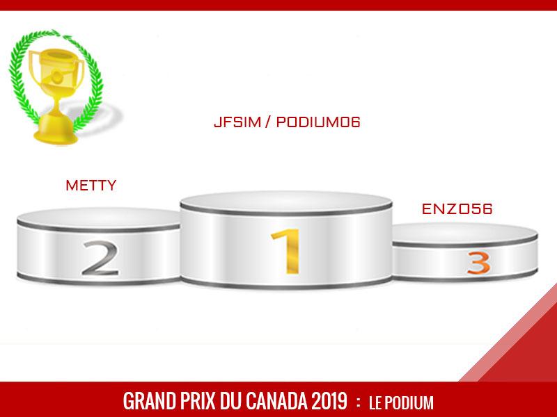 jfsim vainqueur du Grand Prix du Canada 2019
