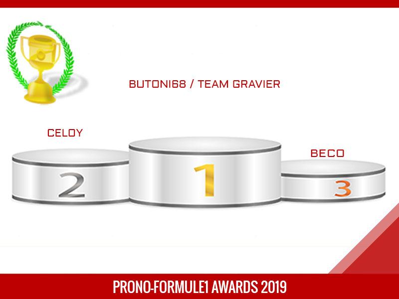 Prono-formule1 Awards 2019 : Butoni68, champion des pronostiqueurs