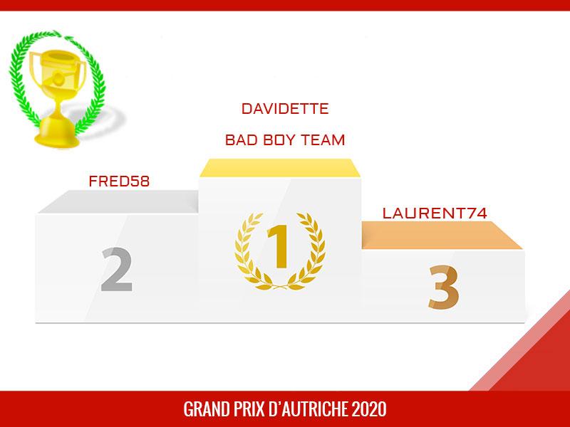 Davidette, victorieuse du Grand Prix d'Autriche 2020