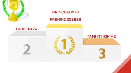 grincheux76, vainqueur du Grand Prix d'Émilie-Romagne 2020