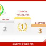 GP SAK 2020 : LE GRAND VAINQUEUR EST CHROUSS