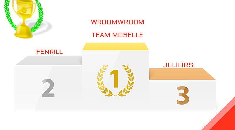 wroomwroom, vainqueur du Grand Prix d'Émilie Romagne 2021
