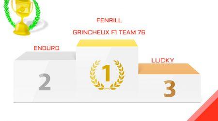 Fenrill, vainqueur du Grand Prix du Portugal 2021