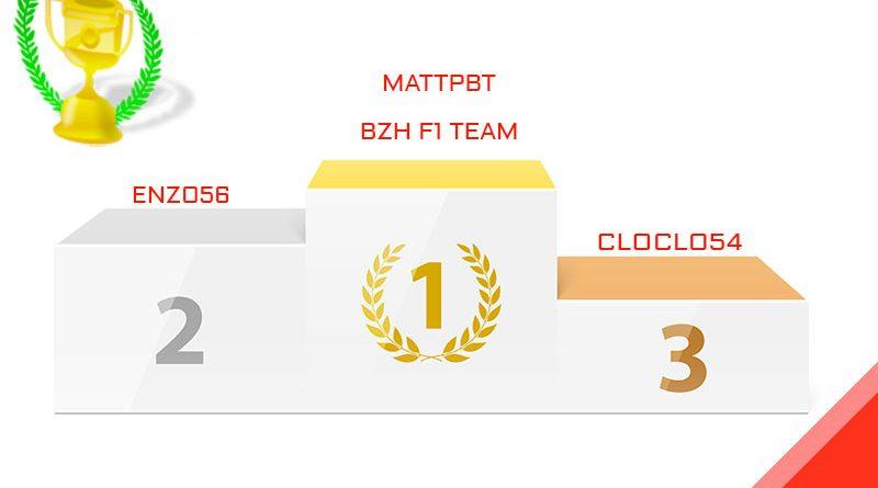 mattpbt, vainqueur du Grand Prix d'Autriche 2021