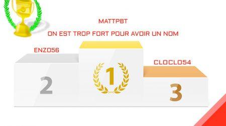 mattpbt, vainqueur du Grand Prix de Hongrie 2021