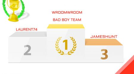 wroomwroom, vainqueur du Grand Prix de Turquie 2021