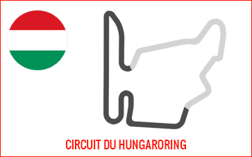 Circuit du Hungaroring